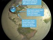 globe-water-sphere-USGS